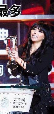 华语榜中榜4小时颁出48项大奖张惠妹所获最多