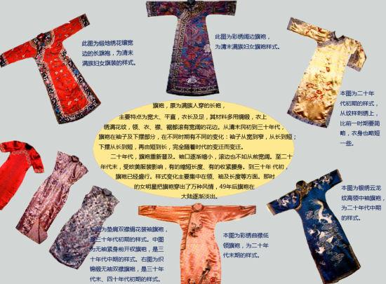 旗袍发展史