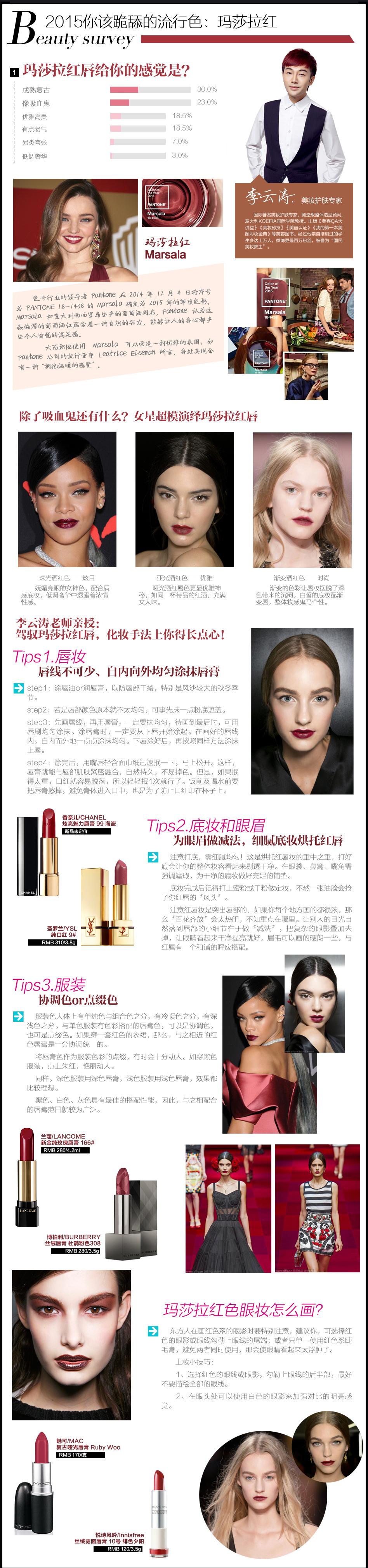 肌密大调查:不仅仅是吸血鬼 玛莎拉红唇的正确打开方式_新浪时尚_新浪网
