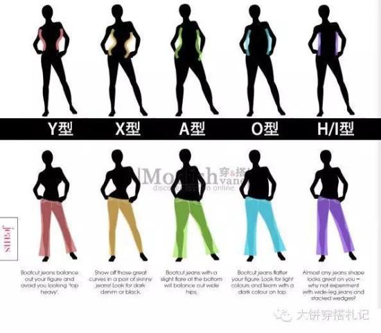 【单品pk】裤裤生风 常见裤型小普及 你适合哪一条? - Modish饼 - Modish饼s STYLE BLOG