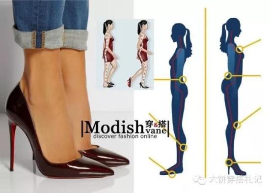 【单品pk】春日来,适合你的高跟鞋到底怎么选? - Modish饼 - Modish饼s STYLE BLOG