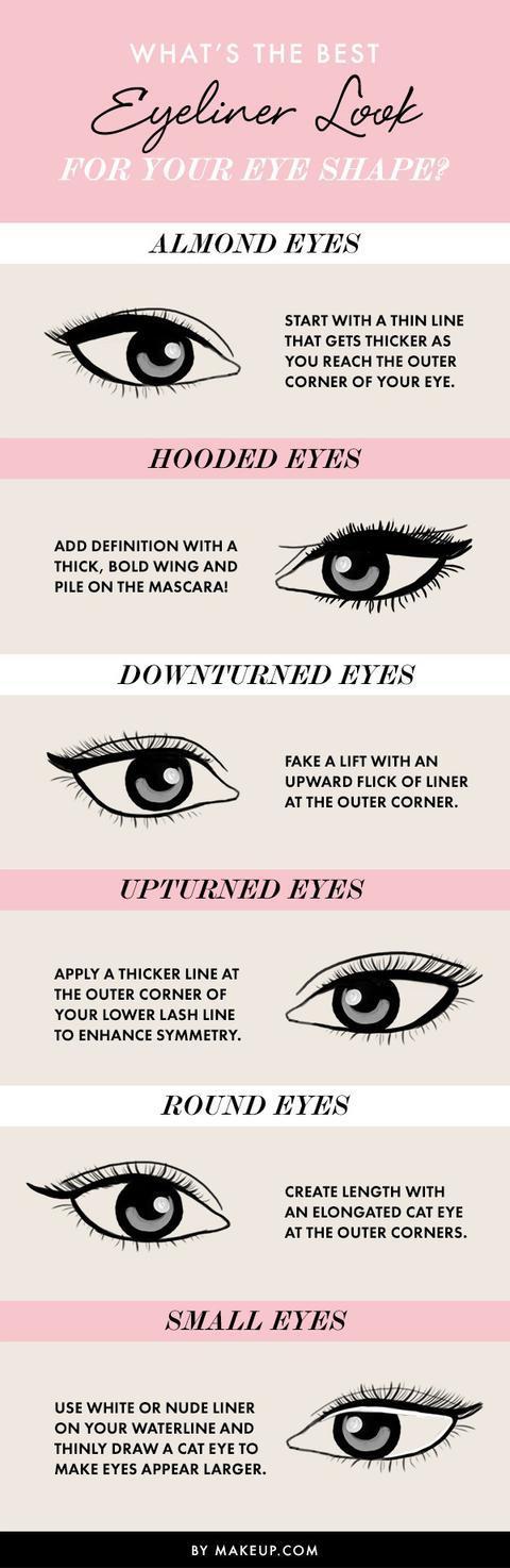 一条眼线定傻白甜还是心机女?看《芈月传》学眼线你就蠢了
