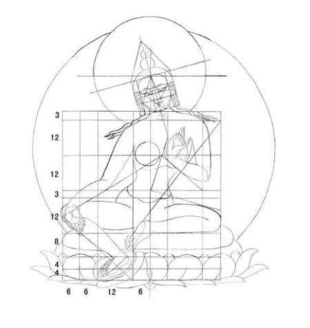 唐卡白描图中的绿度母度量图