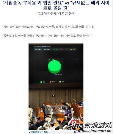 图中显示只有3票反对票,即只占1.53%的人反对这项议案。