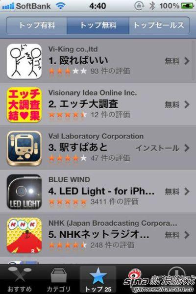 iPhone应用综合排名榜单