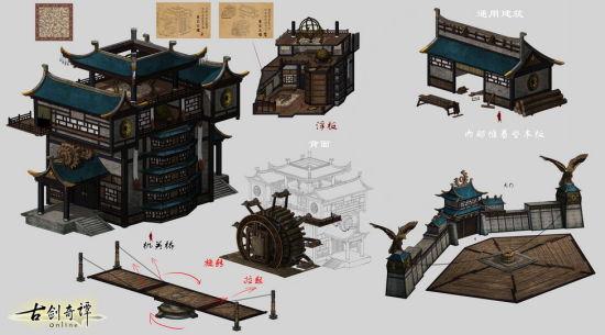 《古剑奇谭OL》中某个重要势力建筑的原画设定。