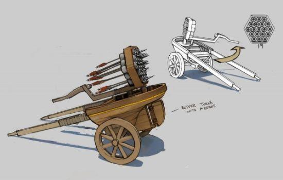 《激战2》箭车设计图