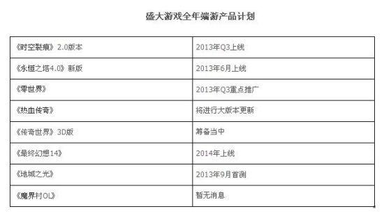 最终幻想14:新生国度国服明年上线