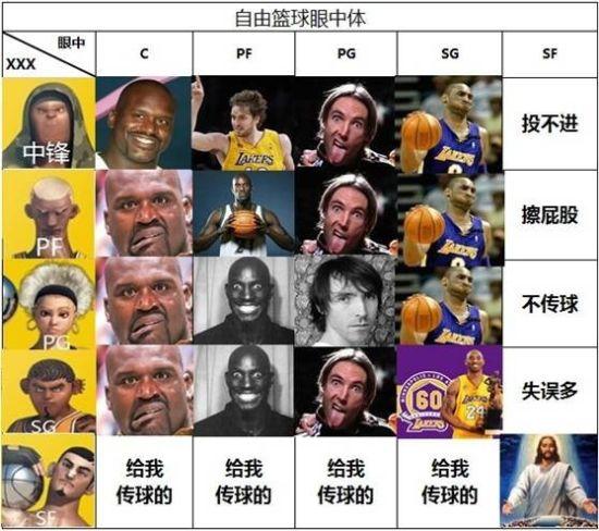 《自由篮球》搞死小前锋全民娱乐风波