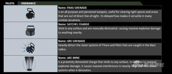《泰坦天降》武器信息