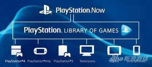 索尼PlayStation Now云服务将在今春登陆英国测试