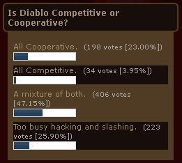 暗黑破坏神3是合作游戏还是对抗游戏?