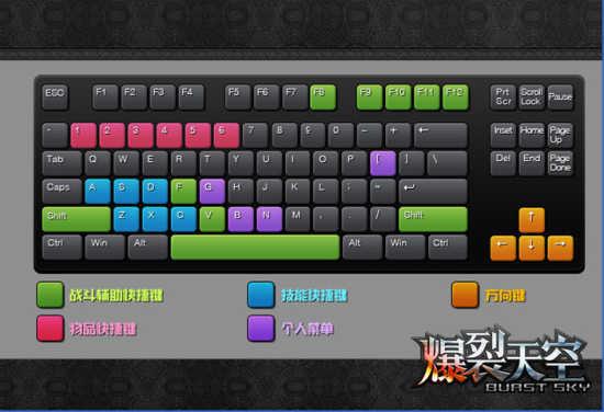 《爆裂天空》自定义键盘设置