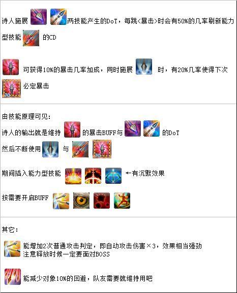 《最终幻想14》DPS职业吟游诗人输出方法