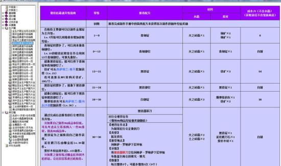 变身高玩 最终幻想14电子攻略书3.1发布