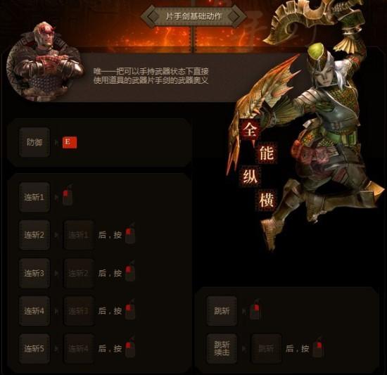 《怪物猎人OL》基础操作+武器出招表(键盘版)