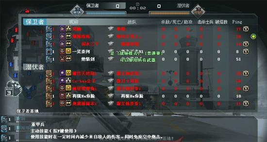 CF战场模式