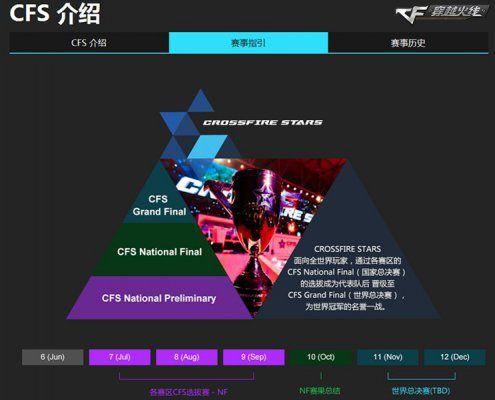 80国精英汇聚中国广州 决战CFS2015全球总决赛