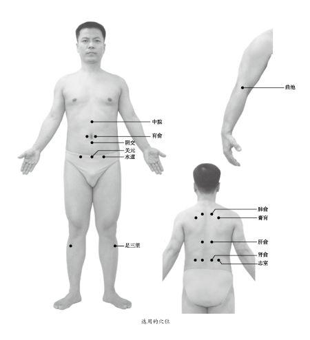 阳痿如何艾灸治疗