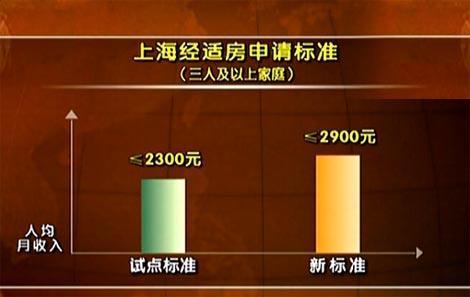 3人及以上申请家庭人均月收入低于2900元(含2900元)