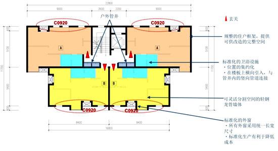 方案细节:模数化的大空间结构体