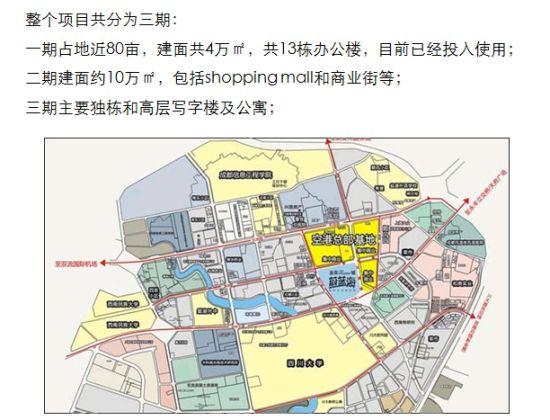 成都空港新城规划图