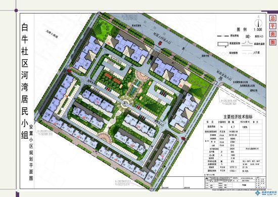 安置小区规划平面图