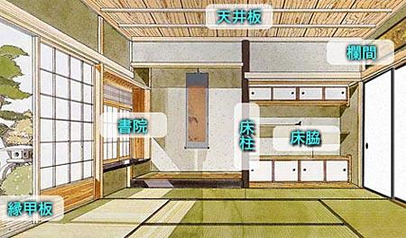 壁龕 - Niche (architecture)