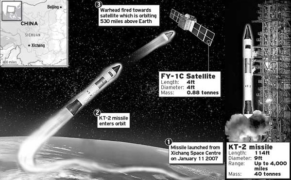 美军报告恶意夸大中国军队网络战太空战能力