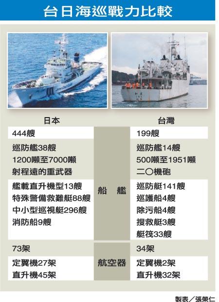 台湾当局海巡部门计划扩编舰队全天护渔(图)