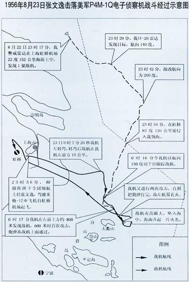 1956年8月23日张文逸击落美军P4M-1Q电子侦察机战斗经过示意图 图片来源:新华网