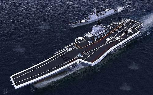 资料图:中国海军未来航母战斗群