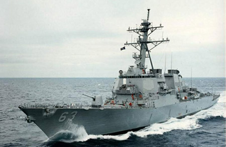 Data graph: U.S. Navy Aegis destroyer
