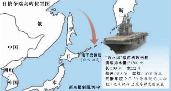 俄罗斯将在与日本存在争议的南千岛群岛(日方称北方四岛)部署更多先进武器。