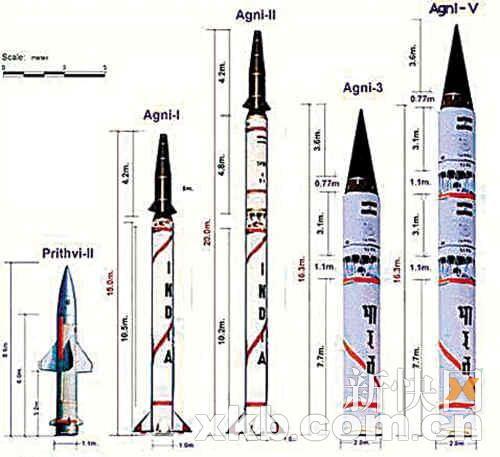 资料图:印度多款弹道导弹对比,最右侧为烈火-5导弹。