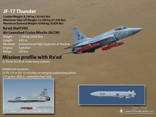 """资料图:巴基斯坦空军""""枭龙""""配备的""""拉阿德""""巡航导弹"""
