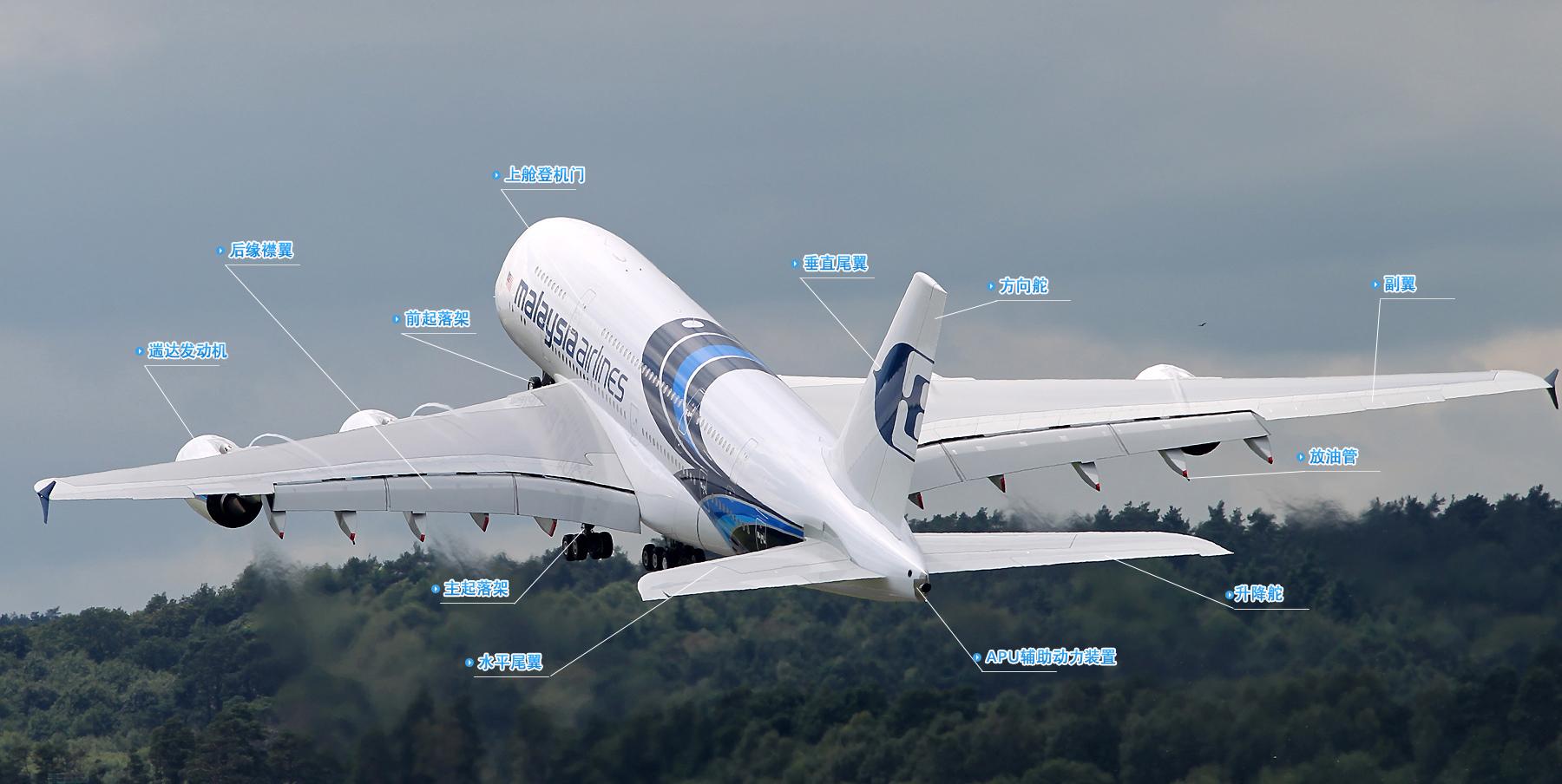 图解空客A380客机