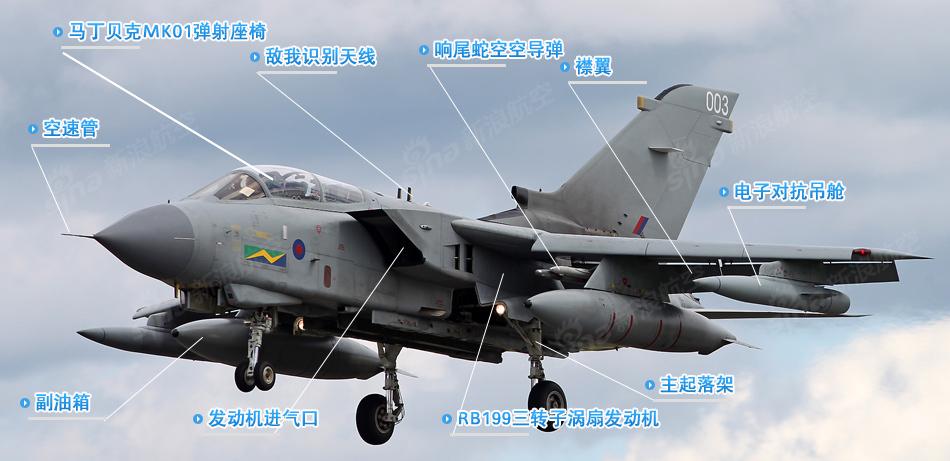 图解英国皇家空军狂风战斗机