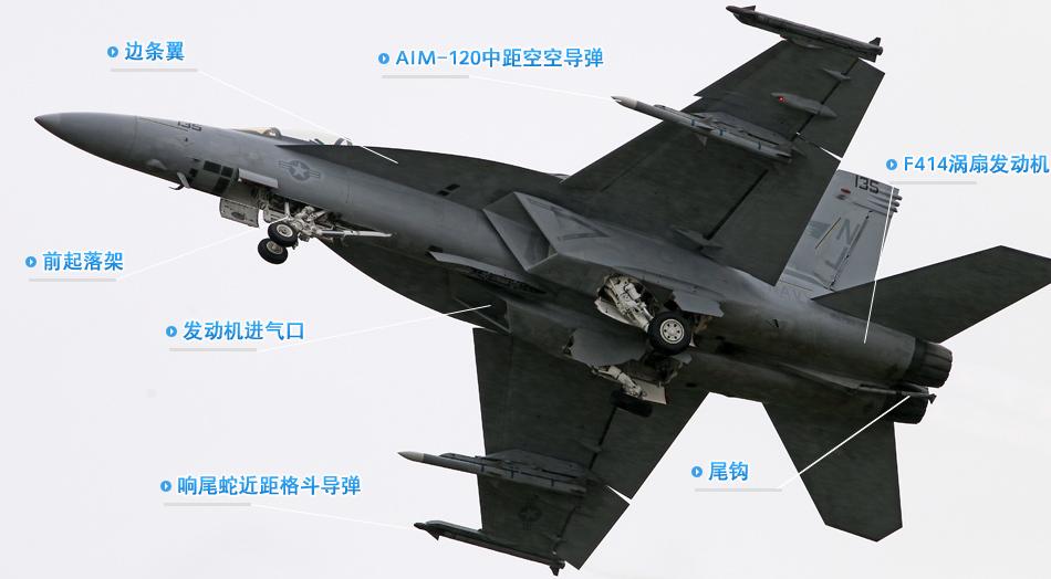 图解FA-18超级大黄蜂战斗机