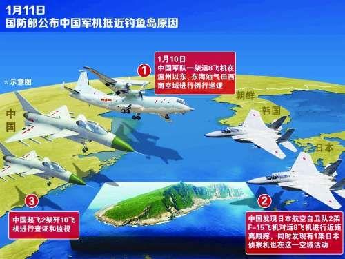 中日战机在东海上空相互监视