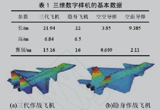 简氏刊登的疑似601所改进型歼-31样图和相关性能数据