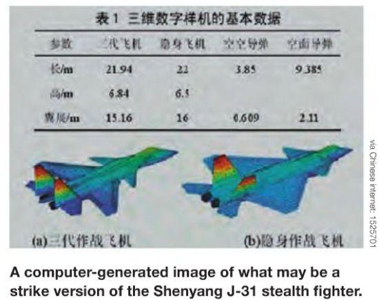 简氏刊载的歼-31改进型数据