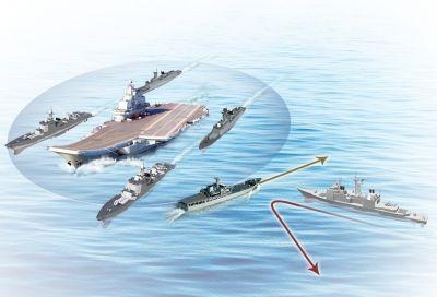美舰接近中国航母编队示意图。京华时报制图