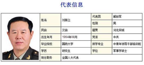 十二届全国人大代表信息(全国人大网站截图)