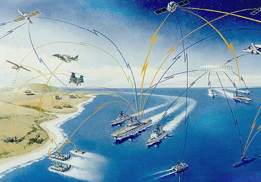 资料图:美国提出的C4KISR概念将作战中各种信息和战斗要素通过网络整合起来