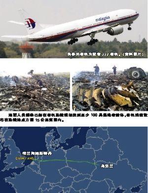 时间:2014年7月17日伤亡:280名乘客和15名机组人员遇难