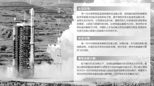 长征五号和长征七号火箭有望2年内首飞