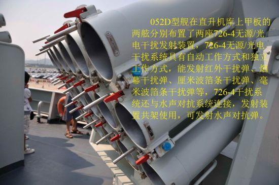 资料图:052D舰上的干扰设施
