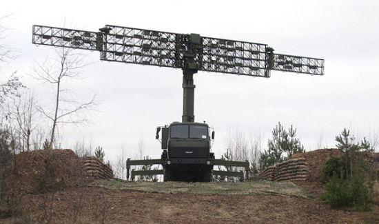 """资料图:俄罗斯""""东方-E""""雷达部署状态"""