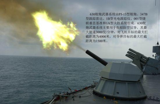 资料题:630舰炮